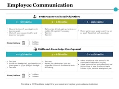 Employee Communication Ppt PowerPoint Presentation Examples