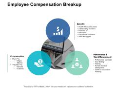 Employee Compensation Breakup Talent Management Ppt PowerPoint Presentation File Graphics Tutorials