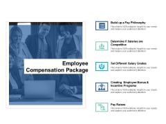 Employee Compensation Package Slide Incentive Programs Ppt PowerPoint Presentation Layouts Objects