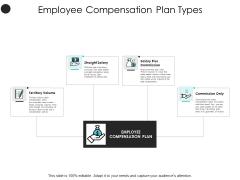 Employee Compensation Plan Types Dollar Ppt PowerPoint Presentation Model Show