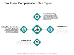 Employee Compensation Plan Types Ppt PowerPoint Presentation Show Inspiration