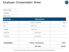 Employee Compensation Sheet Earnings Ppt PowerPoint Presentation Professional Display