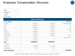 Employee Compensation Structure Welfare Fund Ppt PowerPoint Presentation Gallery Graphic Images