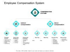 Employee Compensation System Ppt PowerPoint Presentation Gallery Information
