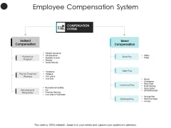 Employee Compensation System Ppt PowerPoint Presentation Ideas Layouts