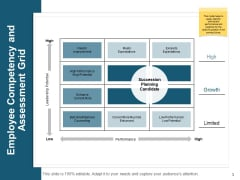 Employee Competency And Assessment Grid Ppt PowerPoint Presentation Gallery Format