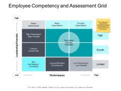 Employee Competency And Assessment Grid Ppt PowerPoint Presentation Gallery Slides