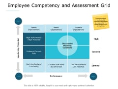 Employee Competency And Assessment Grid Ppt PowerPoint Presentation Pictures Examples