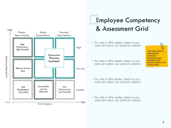 Employee Competency And Assessment Grid Ppt PowerPoint Presentation Slides Demonstration