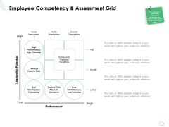 Employee Competency And Assessment Grid Ppt PowerPoint Presentation Themes