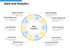 Employee Competency Matrix Data And Analytics Ppt Show Graphics PDF
