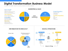 Employee Competency Matrix Digital Transformation Business Model Ppt Gallery Graphic Tips PDF