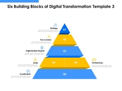 Employee Competency Matrix Six Building Blocks Of Digital Transformation Skills Ppt Professional Guidelines PDF