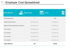 Employee Cost Spreadsheet Ppt PowerPoint Presentation Gallery Outfit