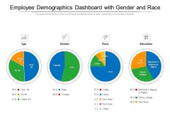 Employee Demographics Dashboard With Gender And Race Ppt PowerPoint Presentation File Format PDF