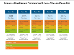 Employee Development Framework With Name Titles And Team Size Ppt PowerPoint Presentation Infographic Template Inspiration PDF