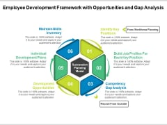 Employee Development Framework With Opportunities And Gap Analysis Ppt PowerPoint Presentation Summary Example Introduction PDF