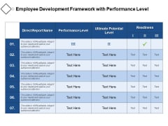 Employee Development Framework With Performance Level Ppt PowerPoint Presentation Outline Grid PDF