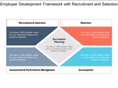 Employee Development Framework With Recruitment And Selection Ppt PowerPoint Presentation Gallery File Formats PDF