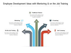 Employee Development Ideas With Mentoring And On The Job Training Ppt PowerPoint Presentation Model Infographic Template