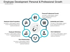 Employee Development Personal And Professional Growth Ppt Powerpoint Presentation File Format Ideas