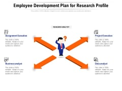 Employee Development Plan For Research Profile Ppt PowerPoint Presentation File Background PDF