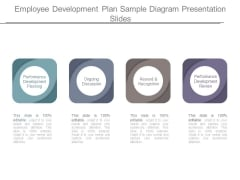 Employee Development Plan Sample Diagram Presentation Slides