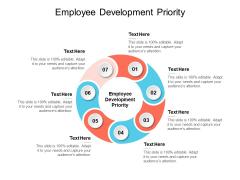 Employee Development Priority Ppt PowerPoint Presentation Tips Cpb