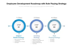 Employee Development Roadmap With Role Playing Strategy Ppt PowerPoint Presentation Outline Slides