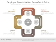Employee Dissatisfaction Powerpoint Guide