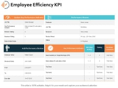 Employee Efficiency KPI Ppt PowerPoint Presentation Inspiration Background