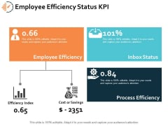 Employee Efficiency Status KPI Ppt PowerPoint Presentation Infographics Images