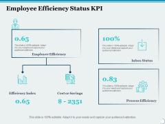 Employee Efficiency Status Kpi Ppt PowerPoint Presentation Summary Brochure