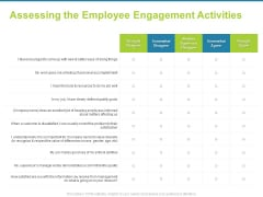 Employee Engagement Activities Company Success Assessing The Employee Engagement Demonstration PDF