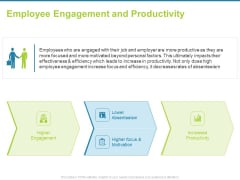 Employee Engagement Activities Company Success Employee Engagement And Productivity Guidelines PDF