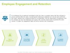 Employee Engagement Activities Company Success Employee Engagement And Retention Pictures PDF