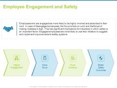 Employee Engagement Activities Company Success Employee Engagement And Safety Elements PDF