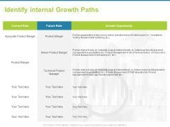 Employee Engagement Activities Company Success Identify Internal Growth Paths Guidelines PDF