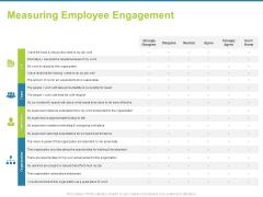 Employee Engagement Activities Company Success Measuring Employee Engagement Ideas PDF