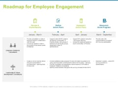 Employee Engagement Activities Company Success Roadmap For Employee Engagement Designs PDF