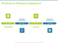 Employee Engagement Activities Company Success Roadmap For Employee Information PDF