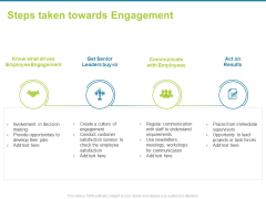 Employee Engagement Activities Company Success Steps Taken Towards Engagement Information PDF