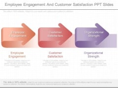 Employee Engagement And Customer Satisfaction Ppt Slides