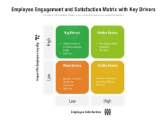 Employee Engagement And Satisfaction Matrix With Key Drivers Ppt PowerPoint Presentation File Topics PDF