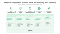 Employee Engagement Business Model For Improving Work Efficiency Ppt Slides Example PDF