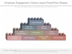 Employee Engagement Culture Layout Powerpoint Shapes