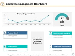 Employee Engagement Dashboard Ppt PowerPoint Presentation Icon Shapes