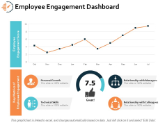 Employee Engagement Dashboard Ppt PowerPoint Presentation Layouts Inspiration