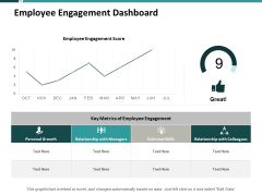 Employee Engagement Dashboard Ppt PowerPoint Presentation Professional File Formats