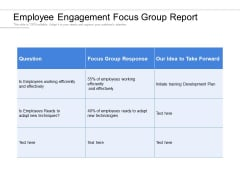 Employee Engagement Focus Group Report Ppt PowerPoint Presentation Pictures Graphics PDF